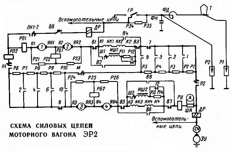 Электропоезд эт2м, эр2т, эт2   приложения.